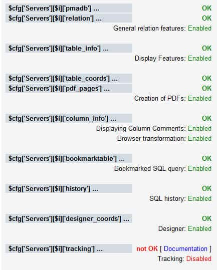Additional features for working with linked tables have been deactivated - phpMyAdmin Error