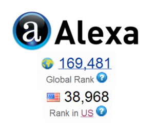Get Alexa traffic rank and popularity for any site using PHP