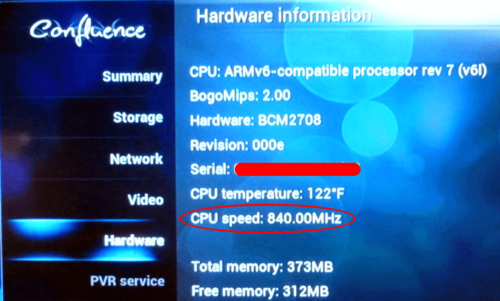 Raspberry Pi CPU Speed