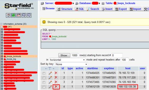 Delete Lockout in BWPS Database