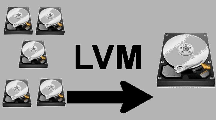 LVM Simple explination