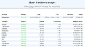Monit: Monitor Hard drive SMART health and temperature
