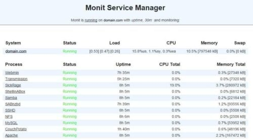 Monitor Webmin Process Status with Monit
