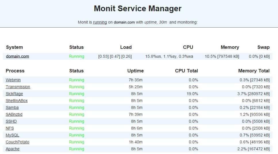 Monit Config Examples hdd storage