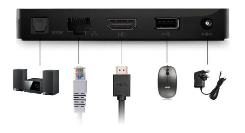 Keedox Smart TV Review connectivity