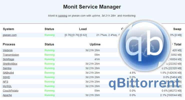 monitor qbittorrent