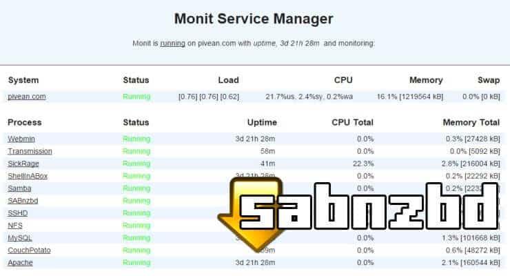 monitor sabnzbd