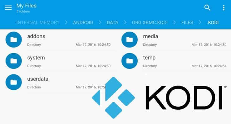 Kodi Beginners Guide p5: Kodi folder location and structure