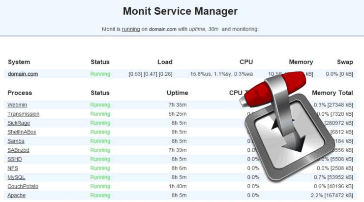 Monit Monitor Transmission Bittorrent