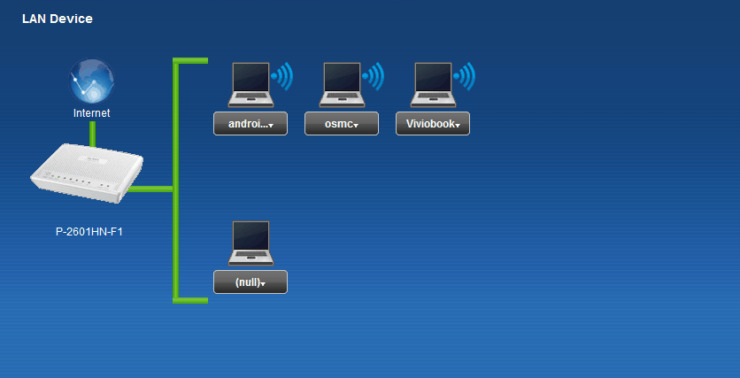 Setup VPN on OSMC router