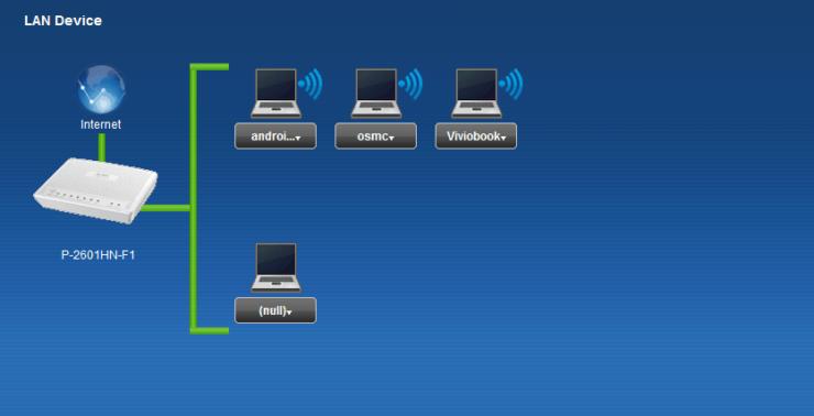 Setup VPN on OSMC router