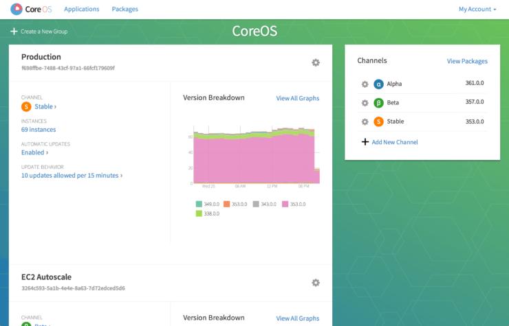 CoreOS - Linux Distros for Home Server