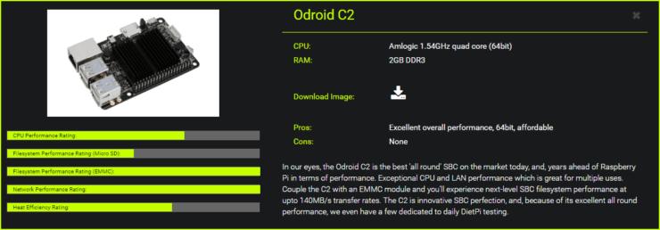 Download Diet Pi for Odroid C2