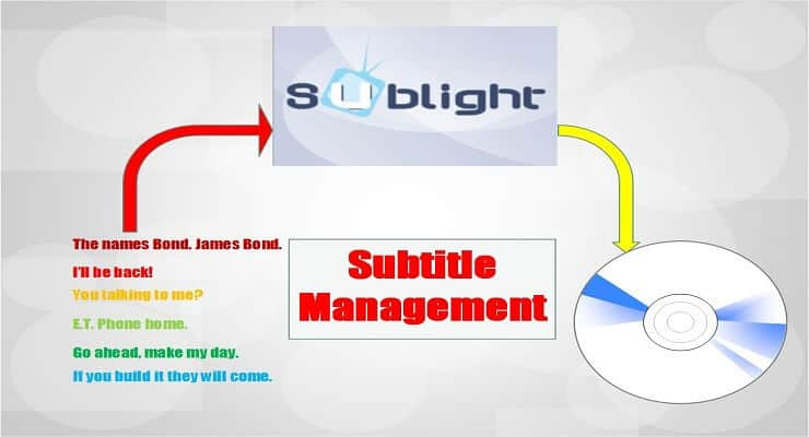 Download Subtitles With Sublight