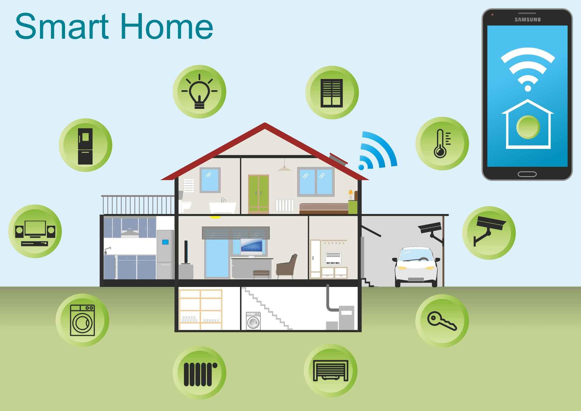 What Is A Smart Home -- Smart Home Diagram