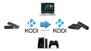 Clone Kodi devices