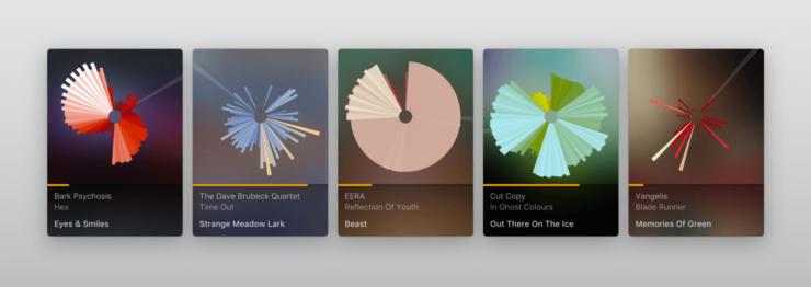 Plexamp music player - Visualizations