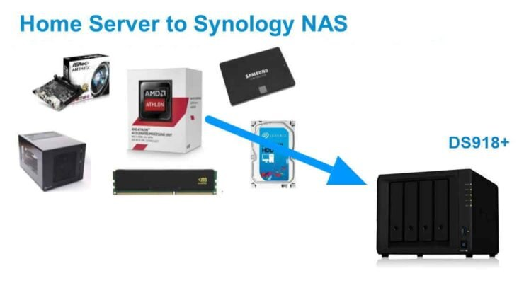 Moving from Home Server to NAS