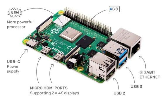Raspberry Pi 4 Model B has the hardware for a good Plex server