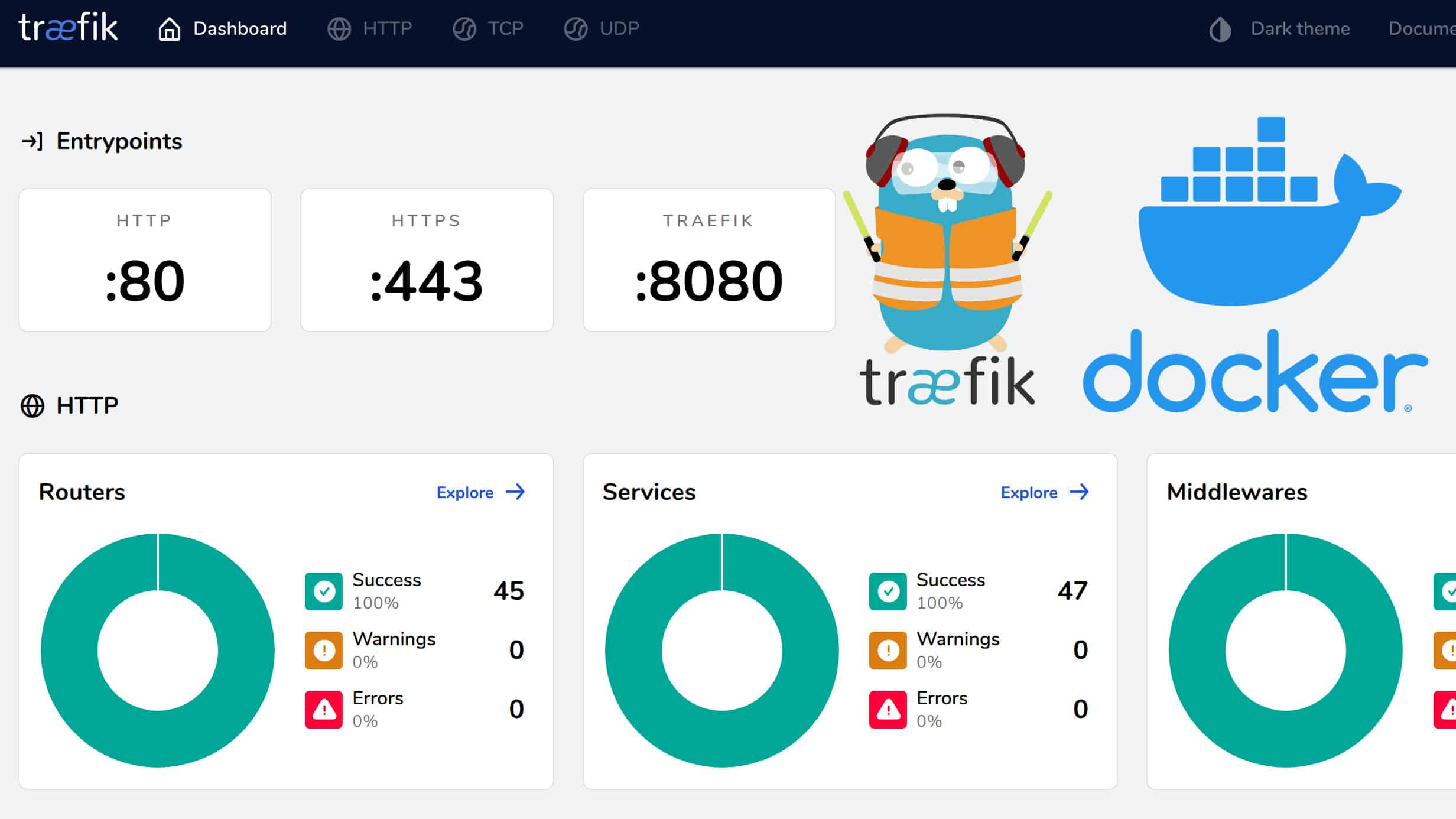 Ultimate Docker Home Server with Traefik 2, LE, and OAuth / Authelia [2020]