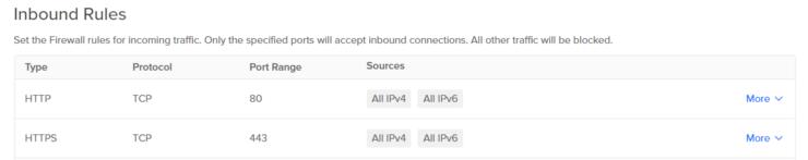 Inbound Firewall Rules in Digital Ocean