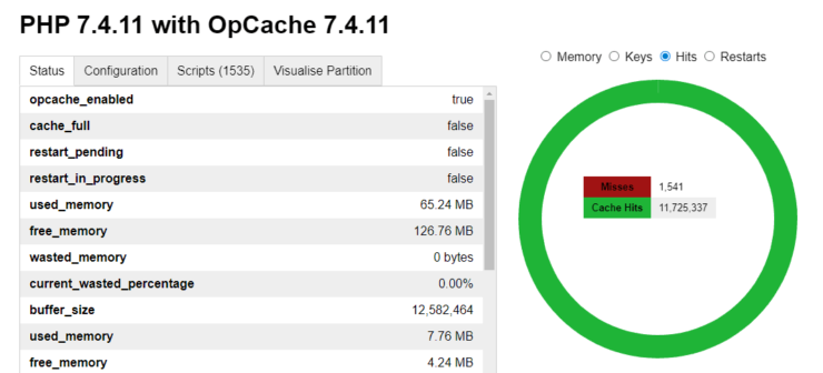 OpCache Hit is nearly 100%