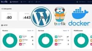 WordPress on Docker with Traefik and Nginx