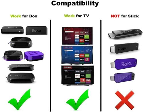 Replacement Roku TV Remote Compatibility